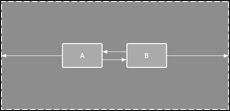 图13.一个只有两个view的链